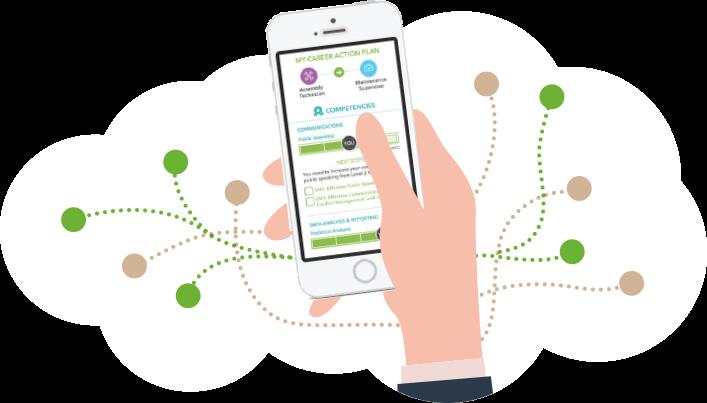 career pathing, career mapping, career path, career map, career mapping tool, career pathing tool, career mapping software, career pathing software