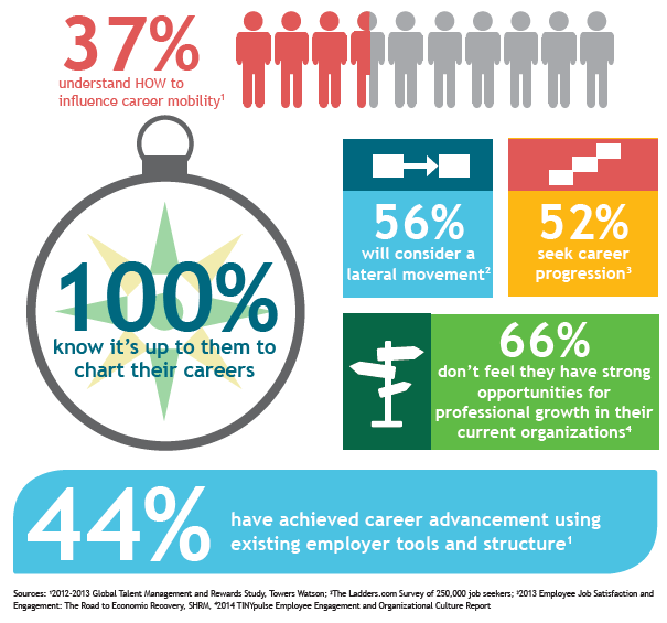 career_mobility_infographic.png