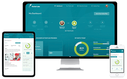 PathSavvy Career pathing software reduce turnover costs, increase employee engagement and retention