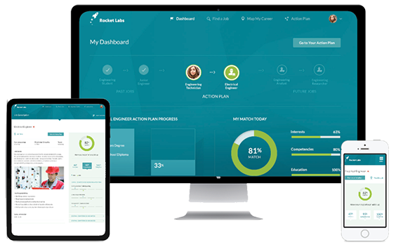 PathSavvy Career pathing software desktop, tablet and mobile