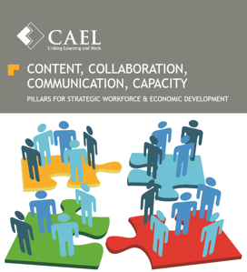 Content-Collaboration-Communication-Capacity